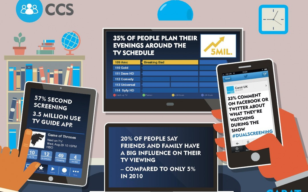How TV apps are fuelling 'valued time together' for the family
