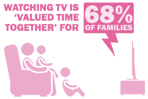 family-stat