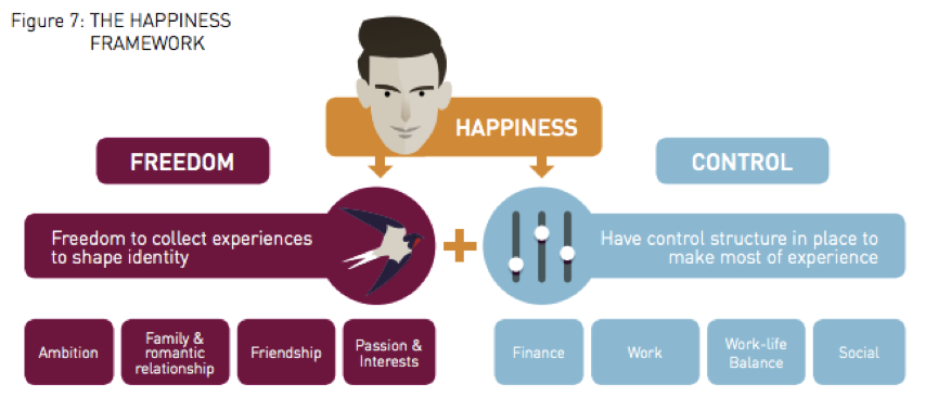 hapiness-framework