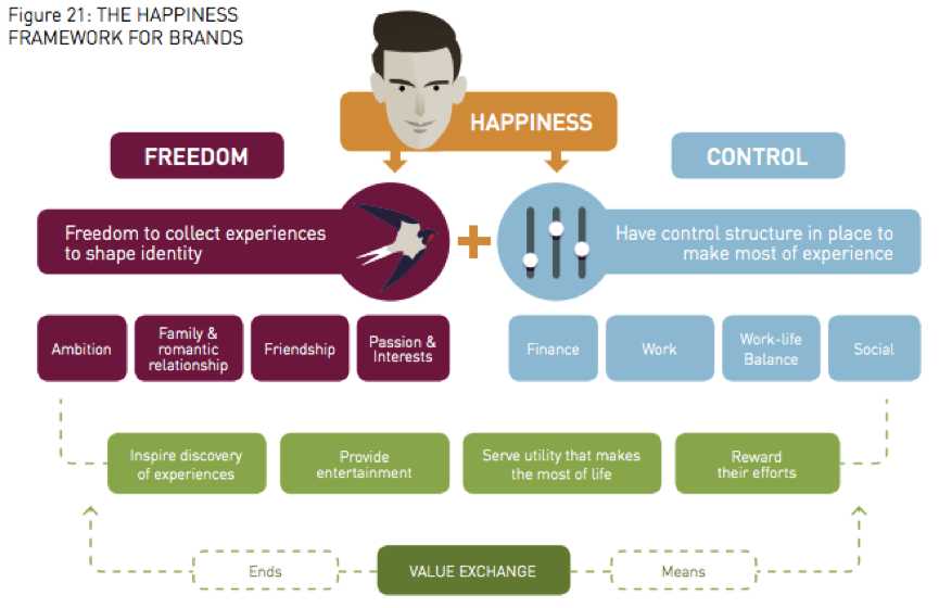 happiness-framework2