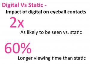 digital vs statci