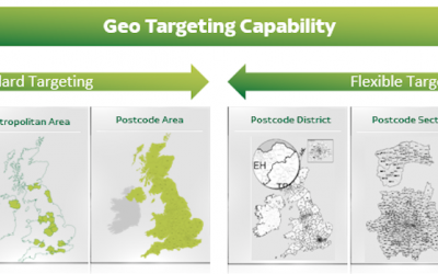 Adsmart introduces Geo flex…