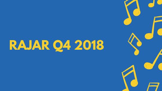 RAJAR: Q4 2018