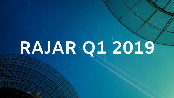 RAJAR Q1 2019: The Results