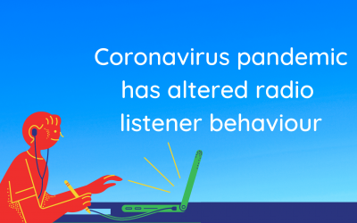 Coronavirus pandemic has altered radio listener behaviour